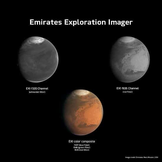 Emirates Mars Mission marks the busy first year
