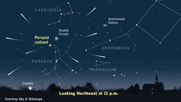 Dubai sky to light up with Perseid Meteor shower on August 12, 2021